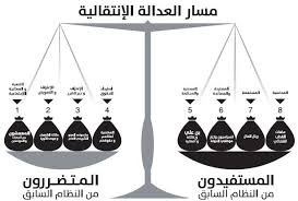 العدالة الانتقالية:  بين الاستحقاق الثوري ونوايا التوظيف والتصفية