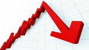 تراجع نسبة الإنتاج الوطني للمحروقات بنسبة 10%