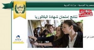 نتائج الدّورة الرّئيسيّة للباكالوريا:  الخلفيّة الاجتماعيّة للنّتائج أو الوضع المزري للتّعليم بتونس