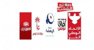 نصيب الأحزاب الحاكمة من التعيينات في سلك المعتمدين