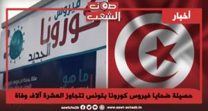حصيلة ضحايا فيروس كورونا بتونس تتجاوز العشرة آلاف وفاة
